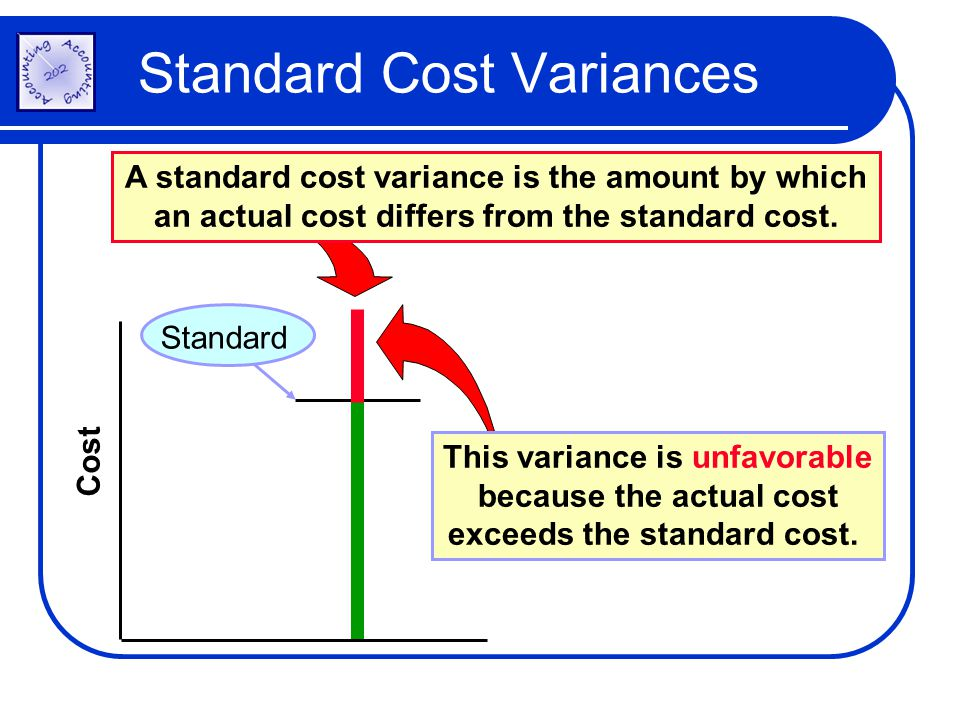 standard costing variances This is a collection of variance formulas / equations which can help you calculate variances for direct materials, direct labor, and factory overhead 1 direct materials variances formulas 2 direct labor variances formulas 3 factory overhead variances formulas direct materials variances: we will write a custom essay sample on standard.