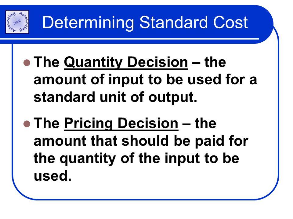 Determining Standard Cost