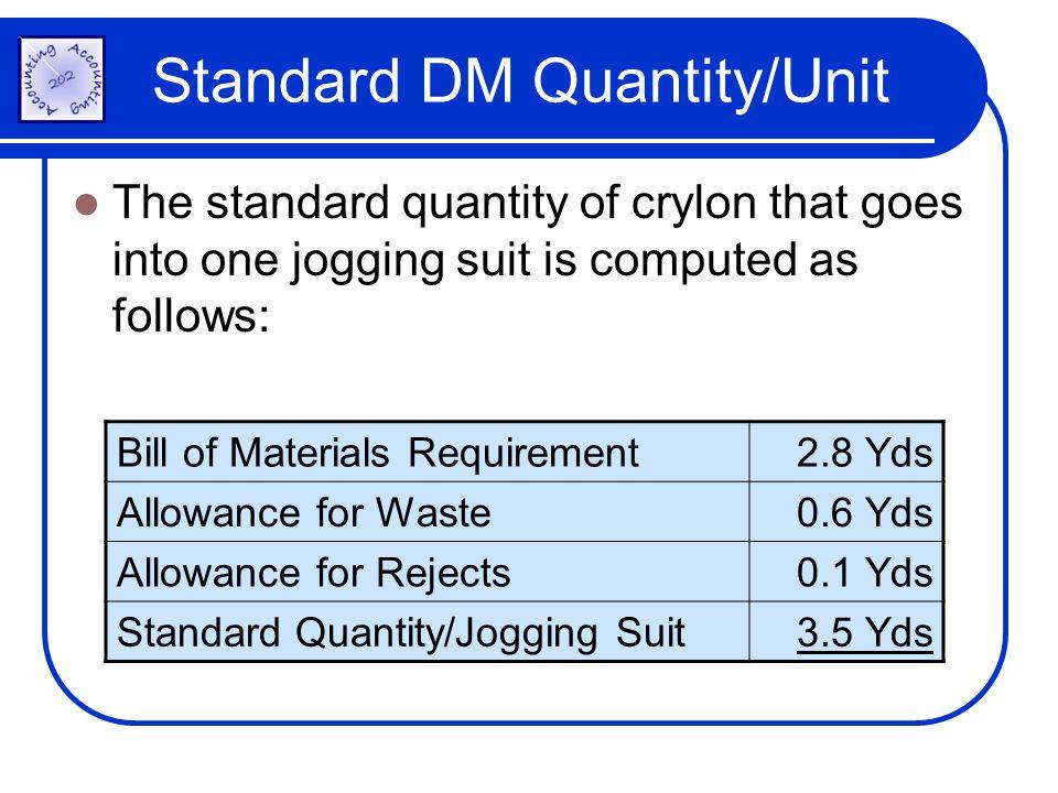 Standard DM Quantity/Unit