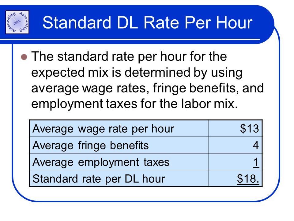 Standard DL Rate Per Hour