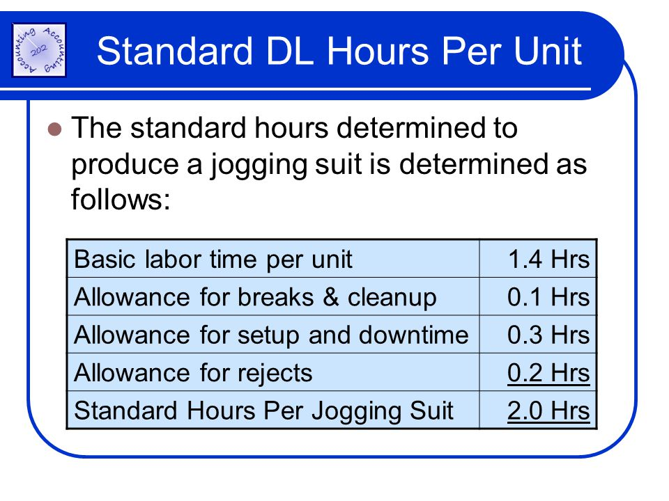 Standard DL Hours Per Unit