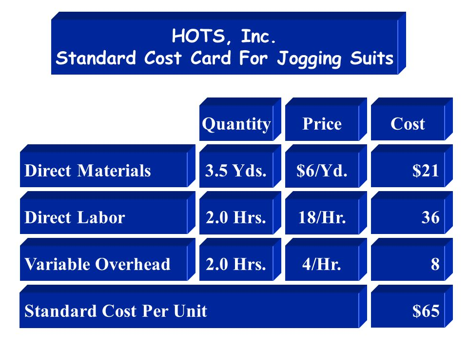 Standard Cost Card For Jogging Suits