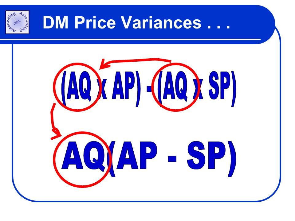 DM Price Variances . . . (AQ x AP) - (AQ x SP) AQ(AP - SP)