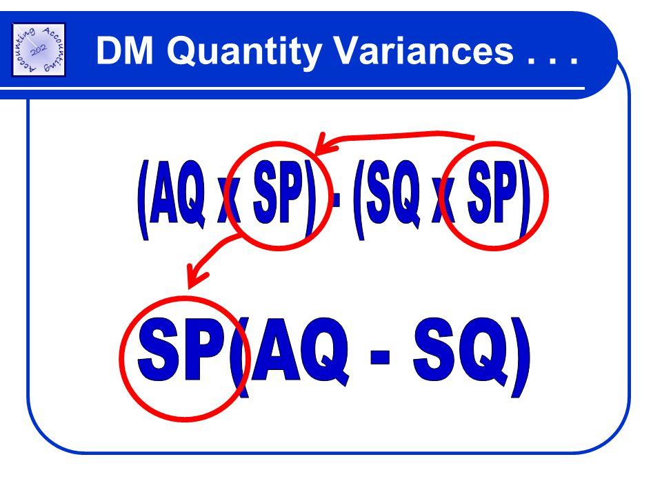 DM Quantity Variances . . . (AQ x SP) - (SQ x SP) SP(AQ - SQ)