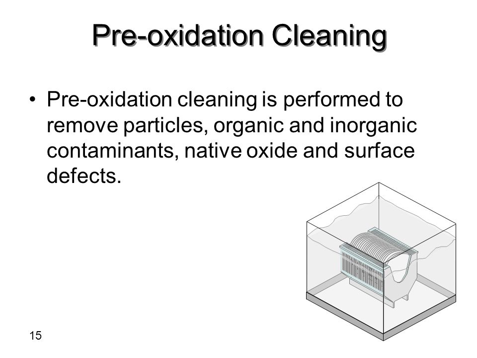 Pre-oxidation Cleaning