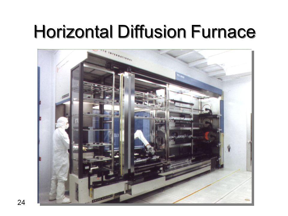 Horizontal Diffusion Furnace