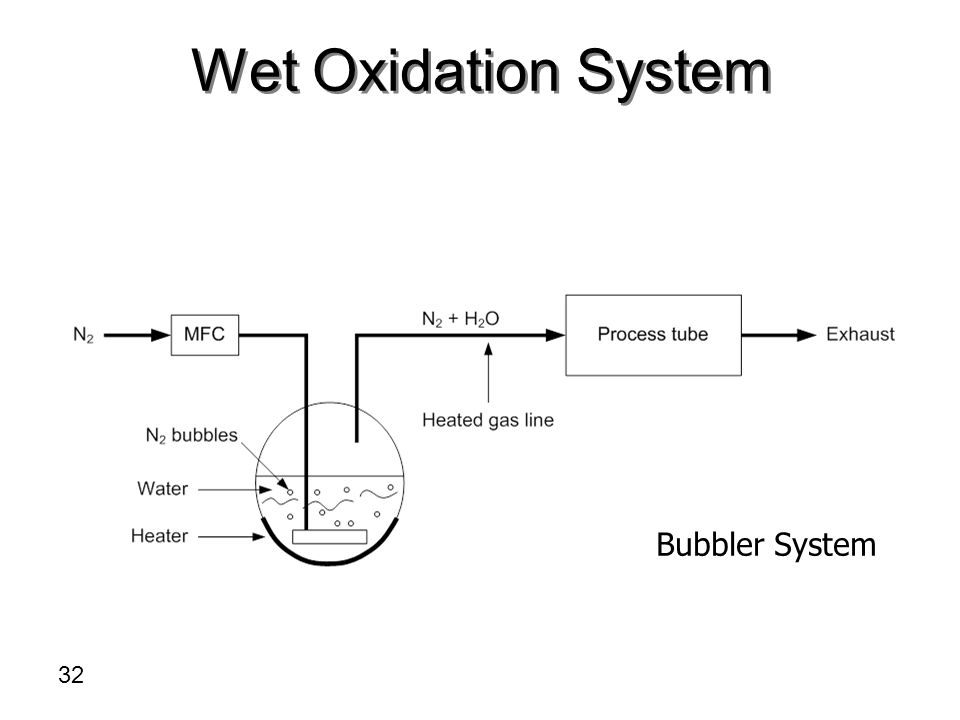 Wet Oxidation System Bubbler System