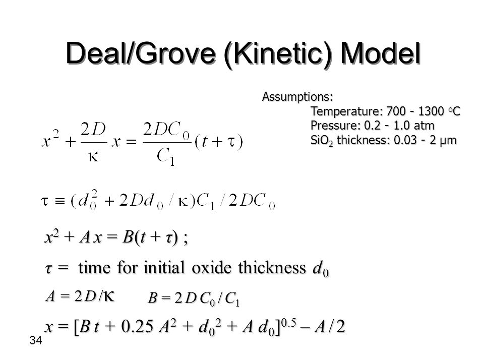 Deal/Grove (Kinetic) Model
