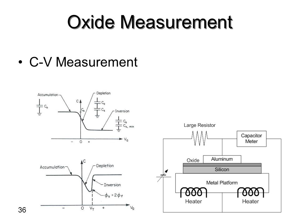 Oxide Measurement C-V Measurement