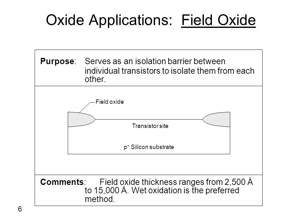 Oxide Applications: Field Oxide
