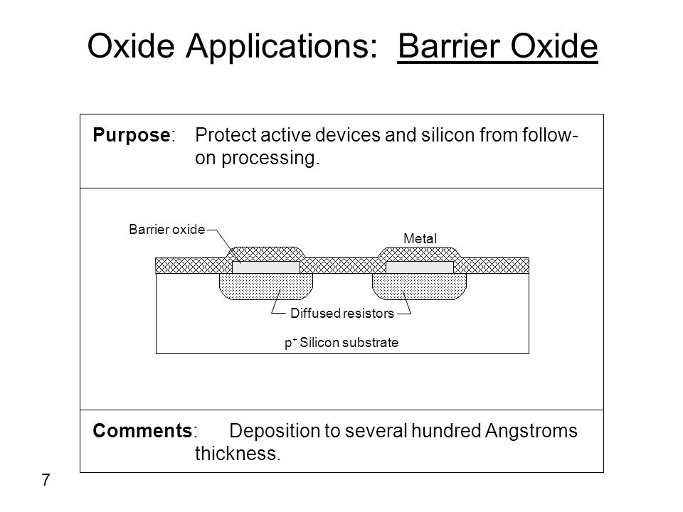 Oxide Applications: Barrier Oxide