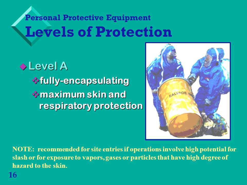 Personal Protective Equipment Levels of Protection