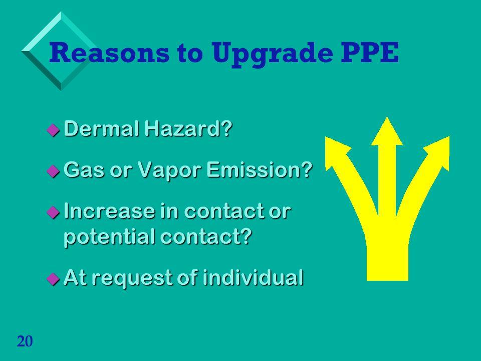 Reasons to Upgrade PPE Dermal Hazard Gas or Vapor Emission