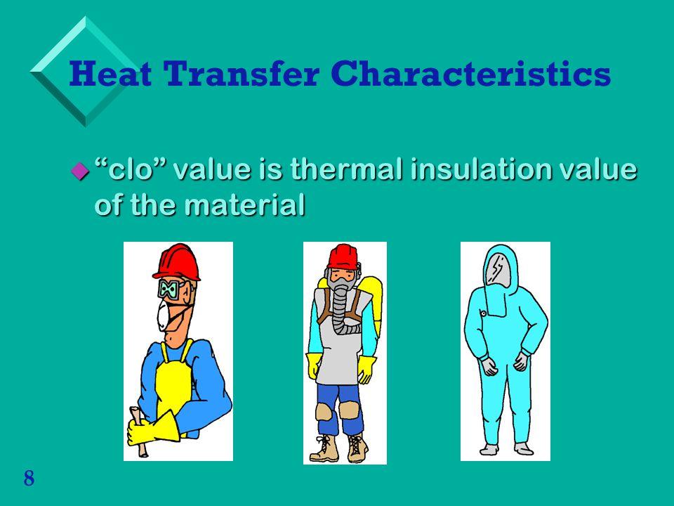 Heat Transfer Characteristics