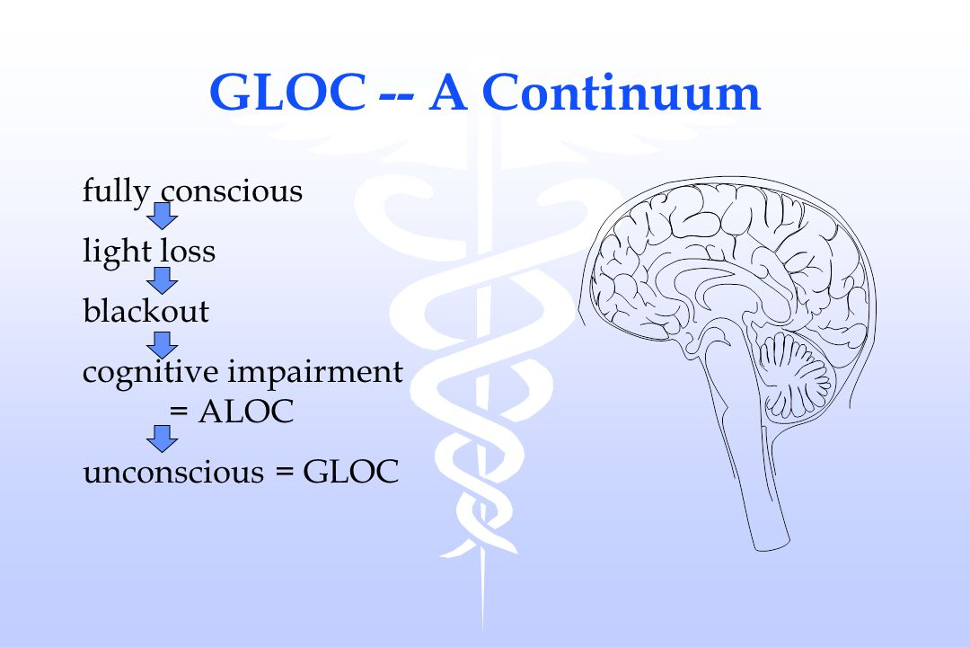 GLOC -- A Continuum fully conscious light loss blackout