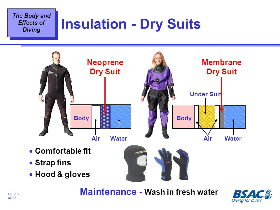 Insulation - Dry Suits Maintenance - Wash in fresh water