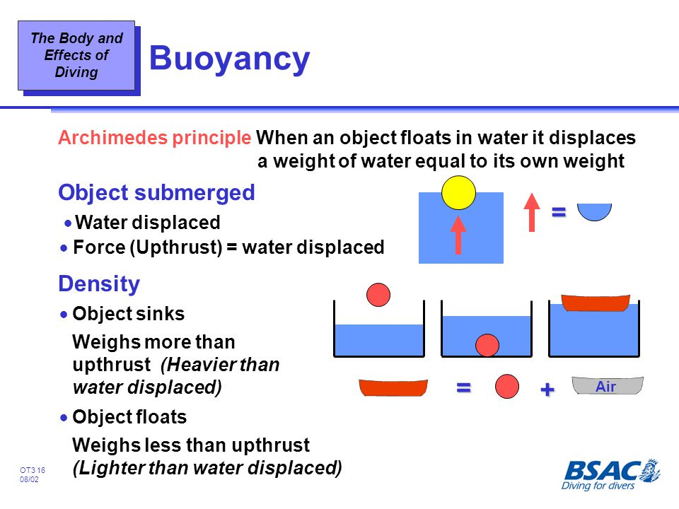 Buoyancy = = + Object submerged Density