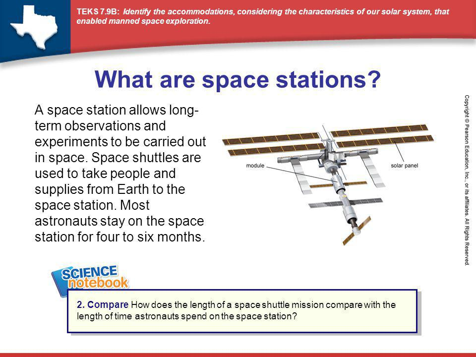 What are space stations