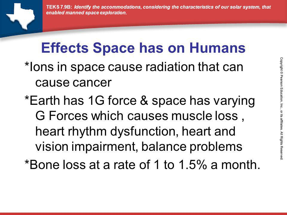 Effects Space has on Humans