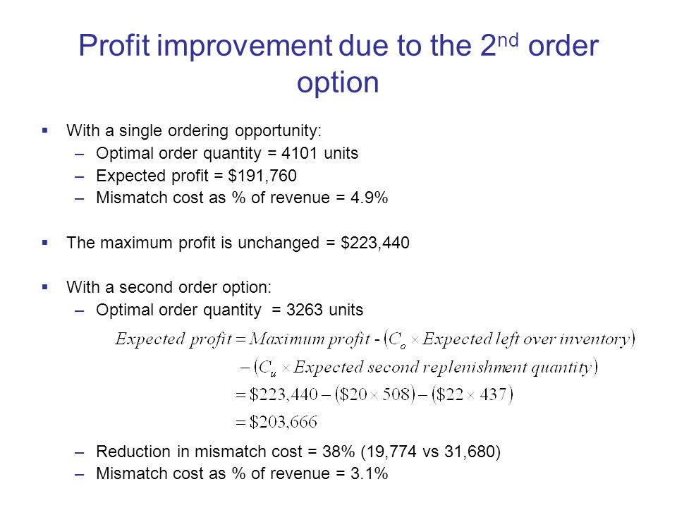 Profit improvement due to the 2nd order option