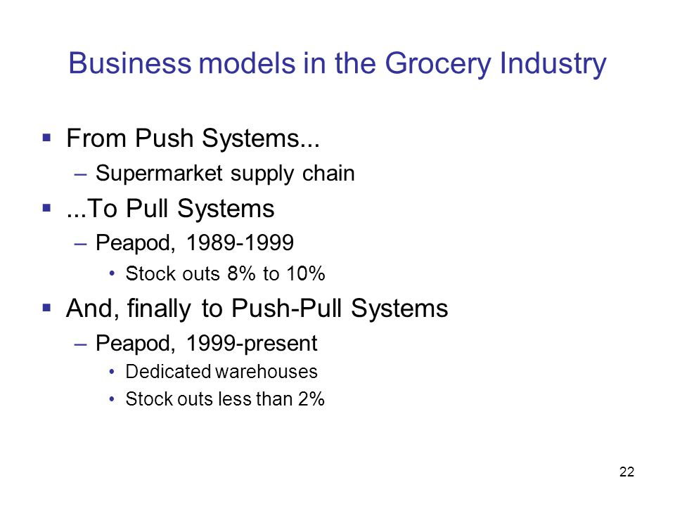 Business models in the Grocery Industry