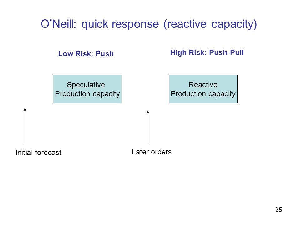 O'Neill: quick response (reactive capacity)