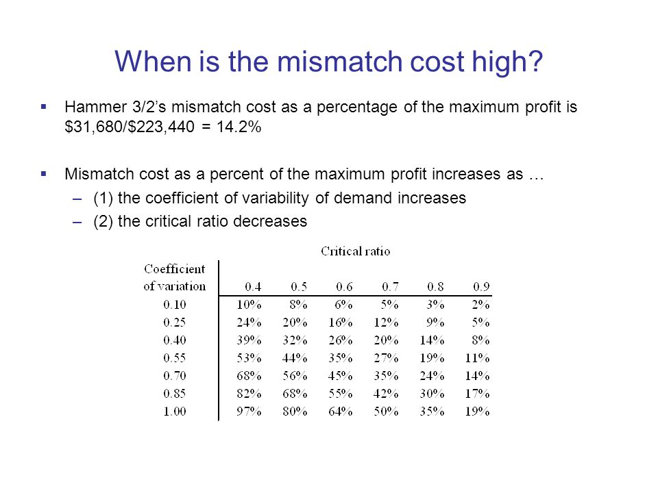 When is the mismatch cost high