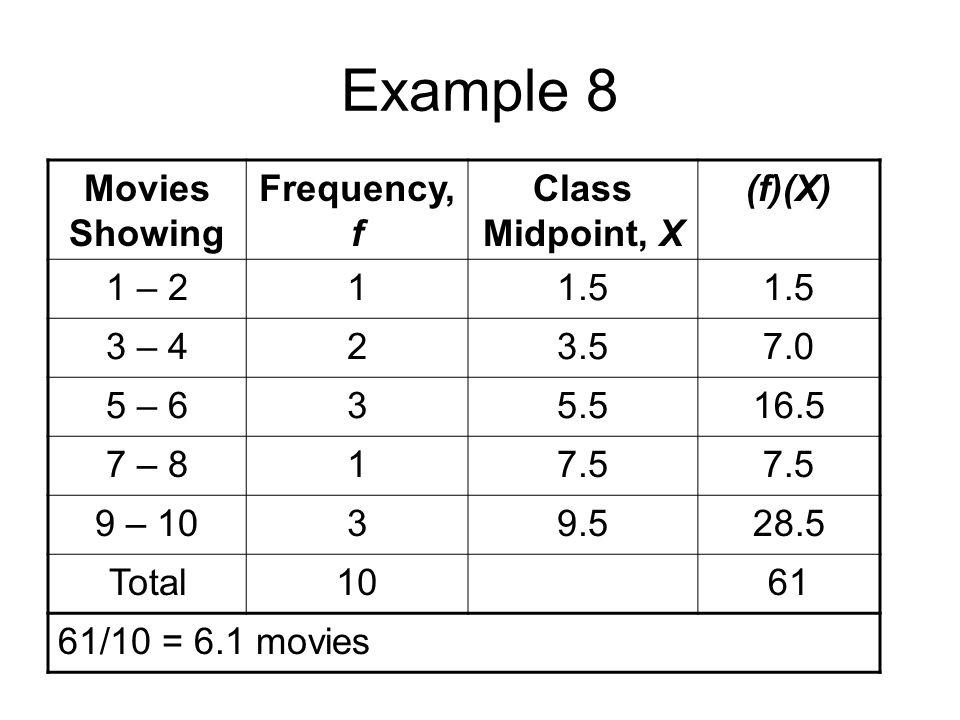 Example 8 Movies Showing Frequency, f Class Midpoint, X (f)(X) 1 – 2 1