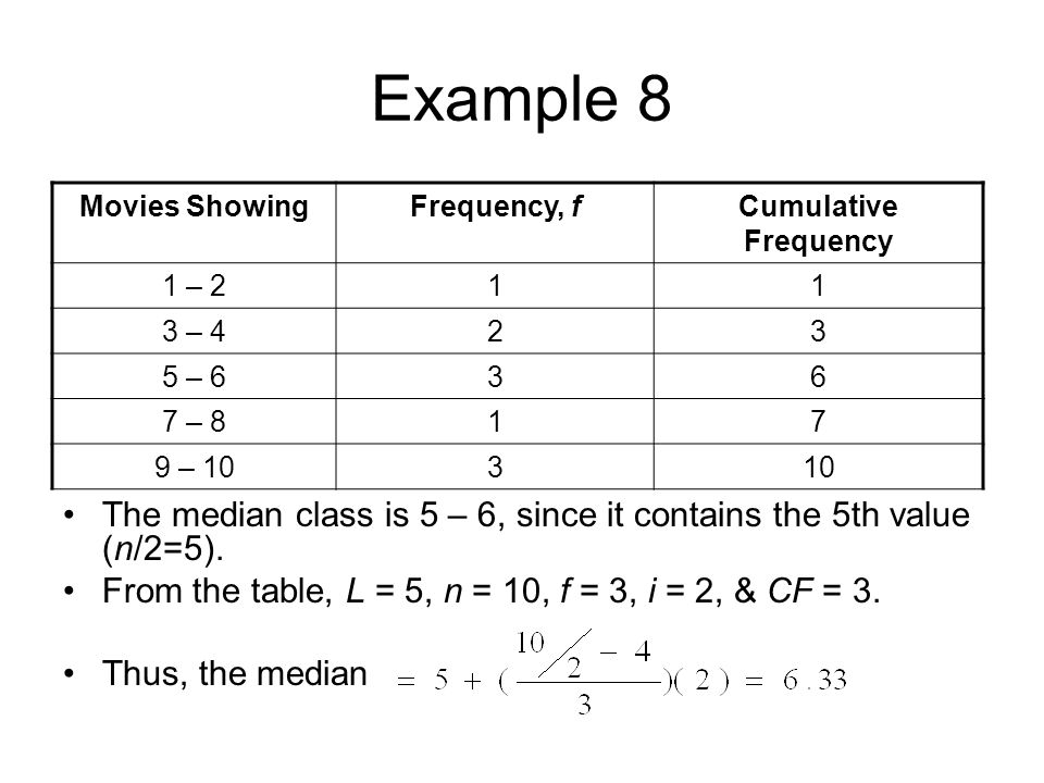 Example 8 Movies Showing. Frequency, f. Cumulative Frequency. 1 – 2. 1. 3 – 4. 2. 3. 5 – 6.