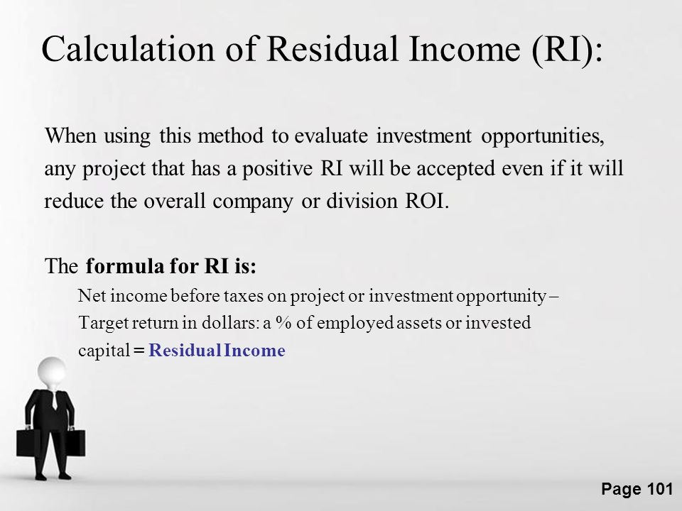 Calculation of Residual Income (RI):