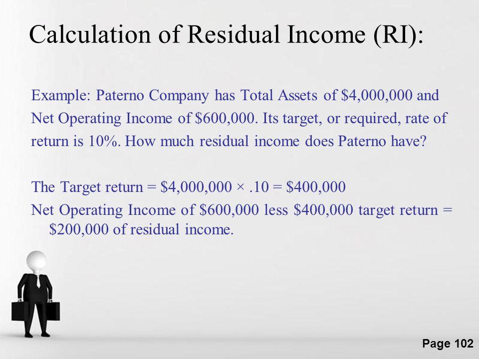 Calculation of Residual Income (RI):
