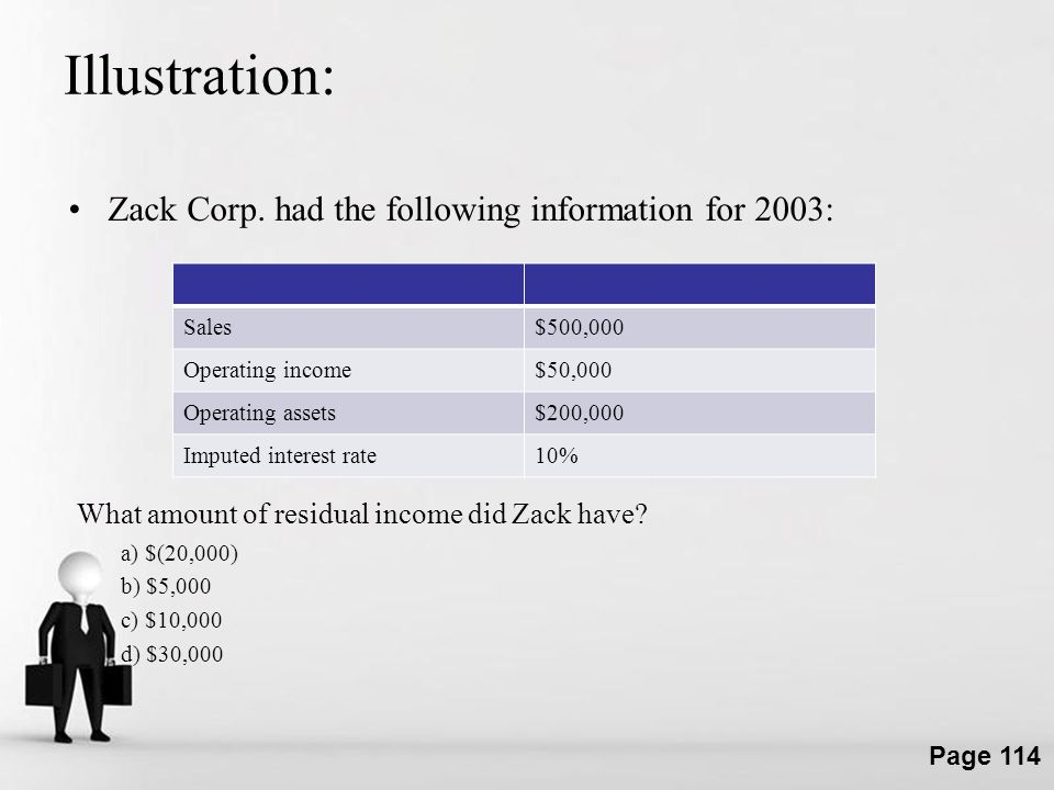 Illustration: Zack Corp. had the following information for 2003: