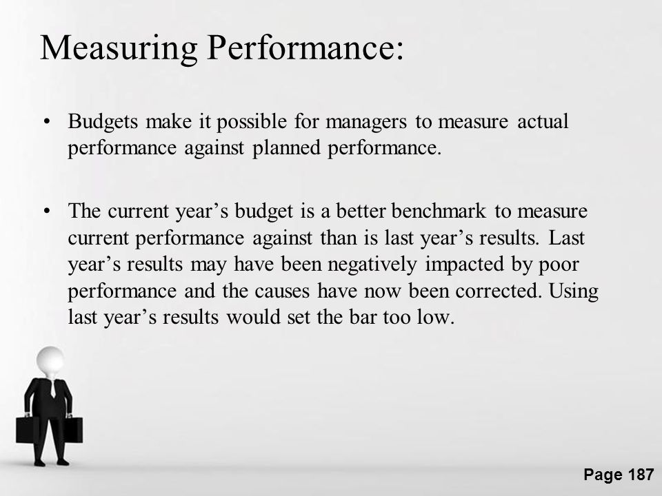 Measuring Performance: