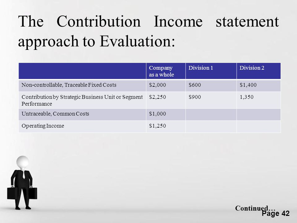 The Contribution Income statement approach to Evaluation: