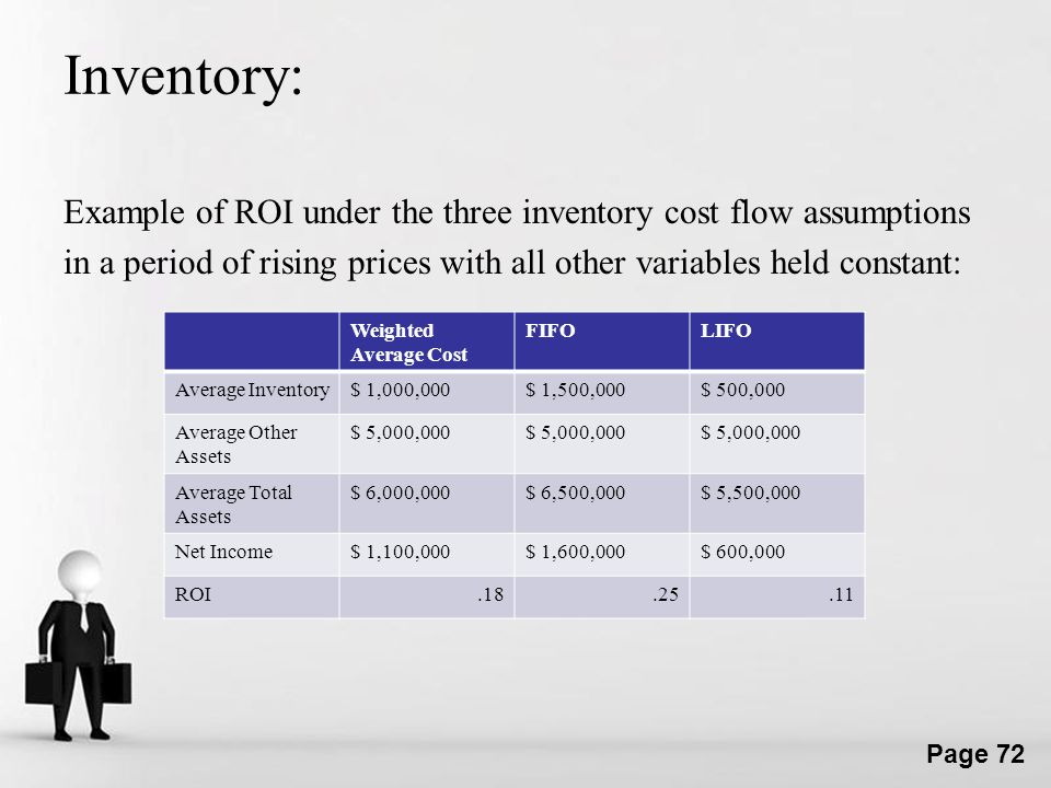 Inventory: Example of ROI under the three inventory cost flow assumptions in a period of rising prices with all other variables held constant: