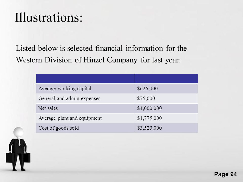 Illustrations: Listed below is selected financial information for the Western Division of Hinzel Company for last year: