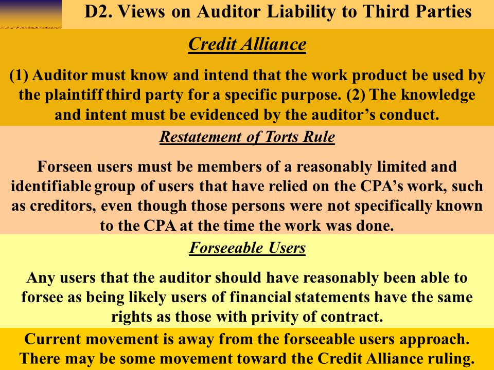 D2. Views on Auditor Liability to Third Parties