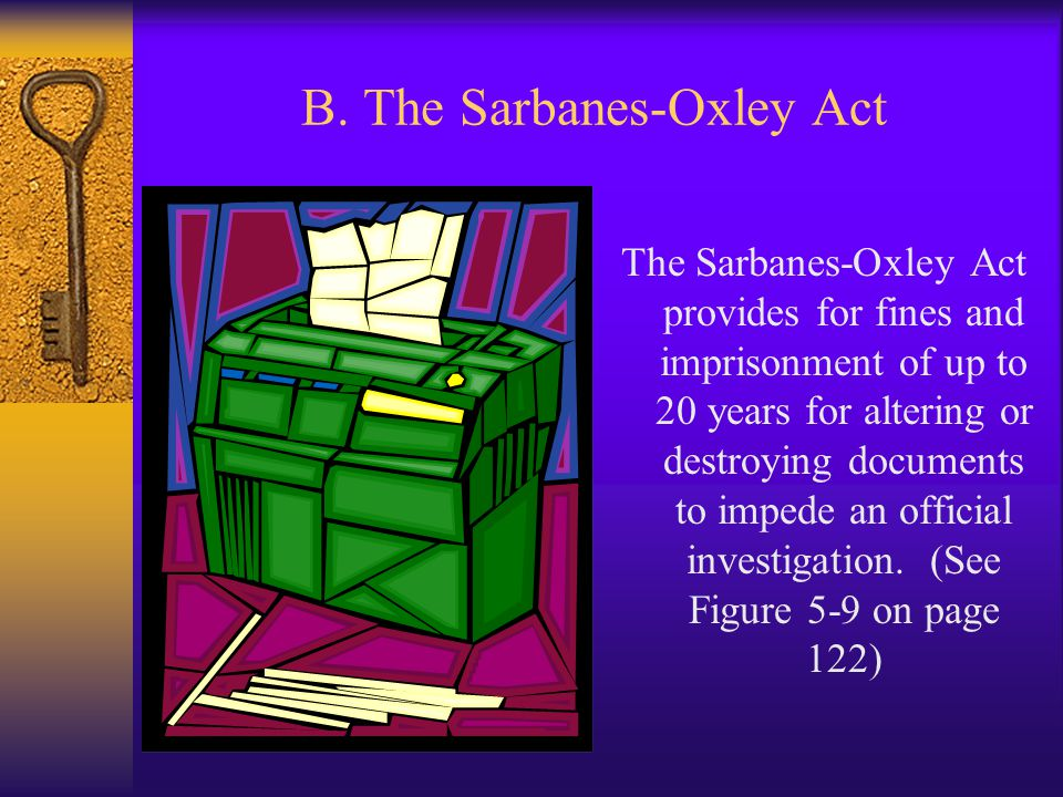 B. The Sarbanes-Oxley Act