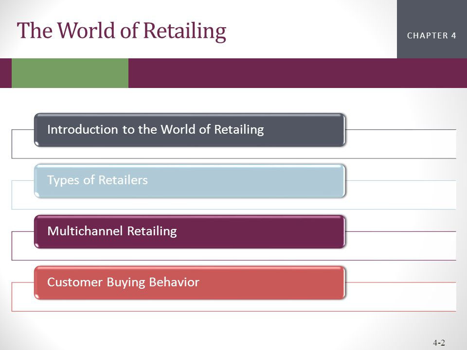 The World of Retailing Introduction to the World of Retailing