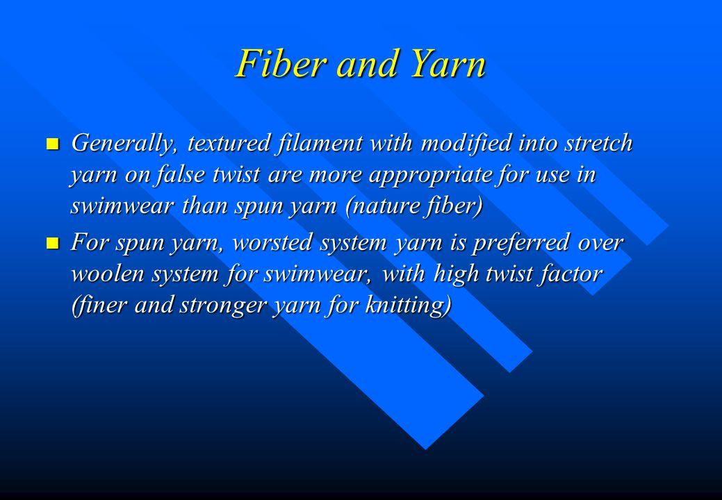Fiber and Yarn