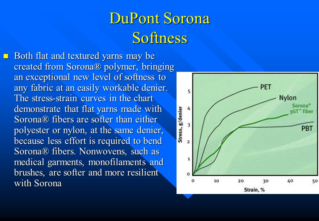 DuPont Sorona Softness