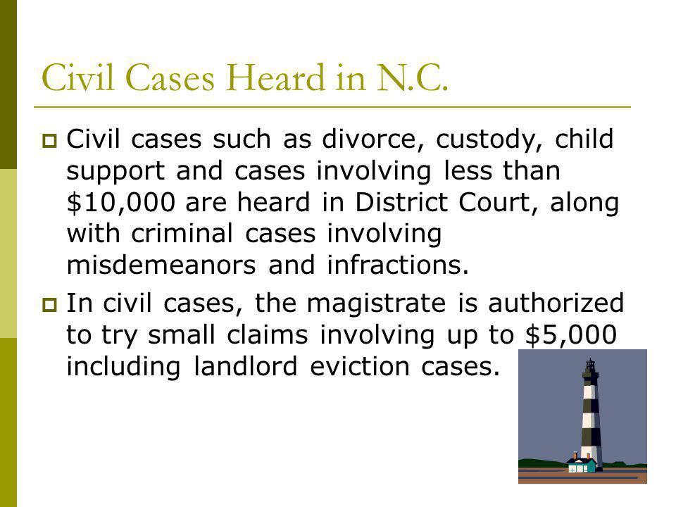 Civil Cases Heard in N.C.