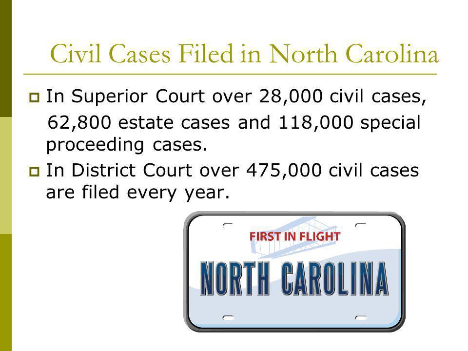 Civil Cases Filed in North Carolina