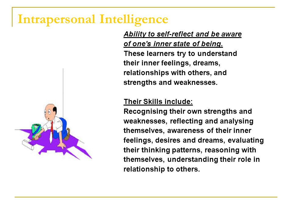 Intrapersonal Intelligence