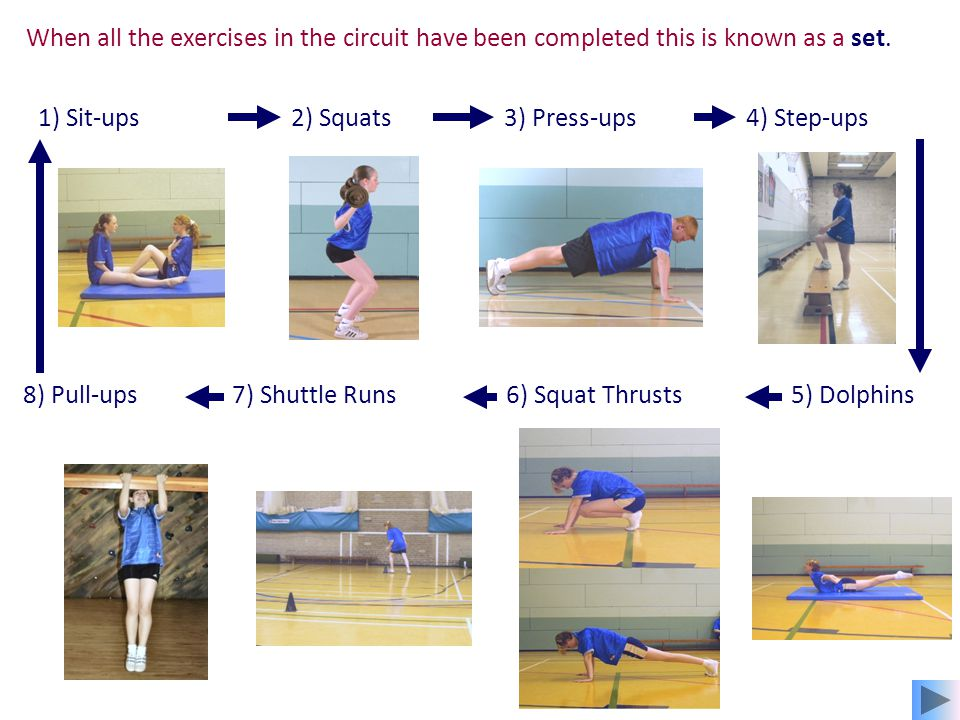 When all the exercises in the circuit have been completed this is known as a set.