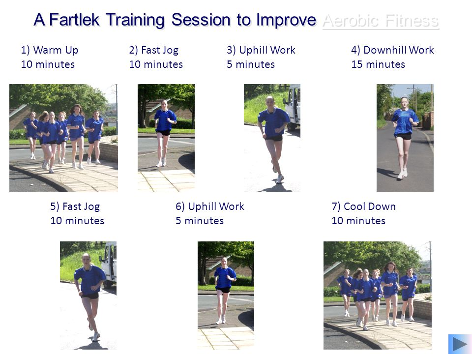 A Fartlek Training Session to Improve Aerobic Fitness