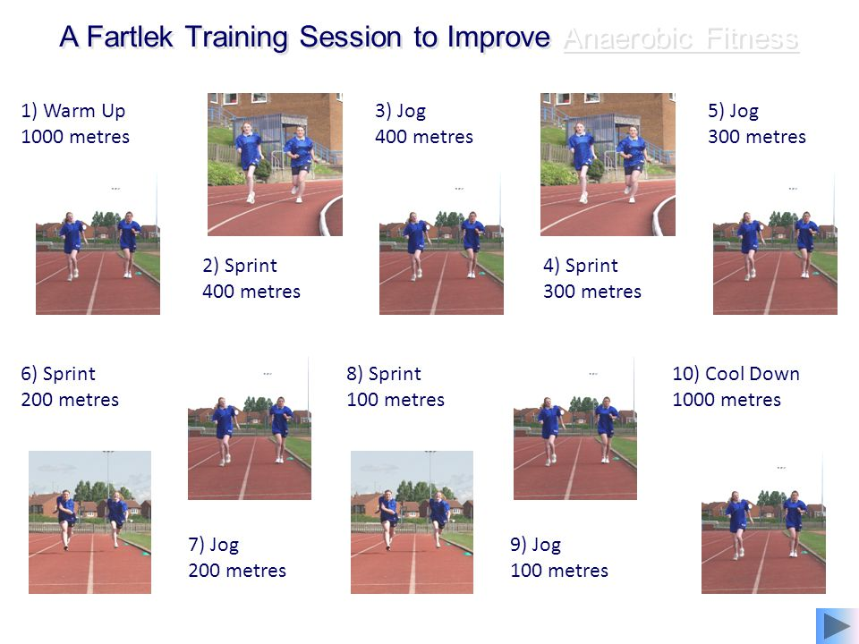 A Fartlek Training Session to Improve Anaerobic Fitness