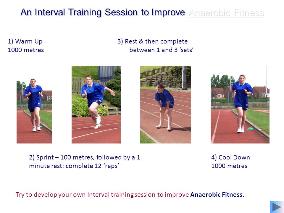 An Interval Training Session to Improve Anaerobic Fitness