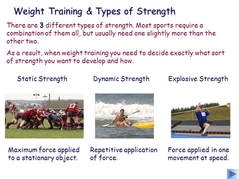Weight Training & Types of Strength
