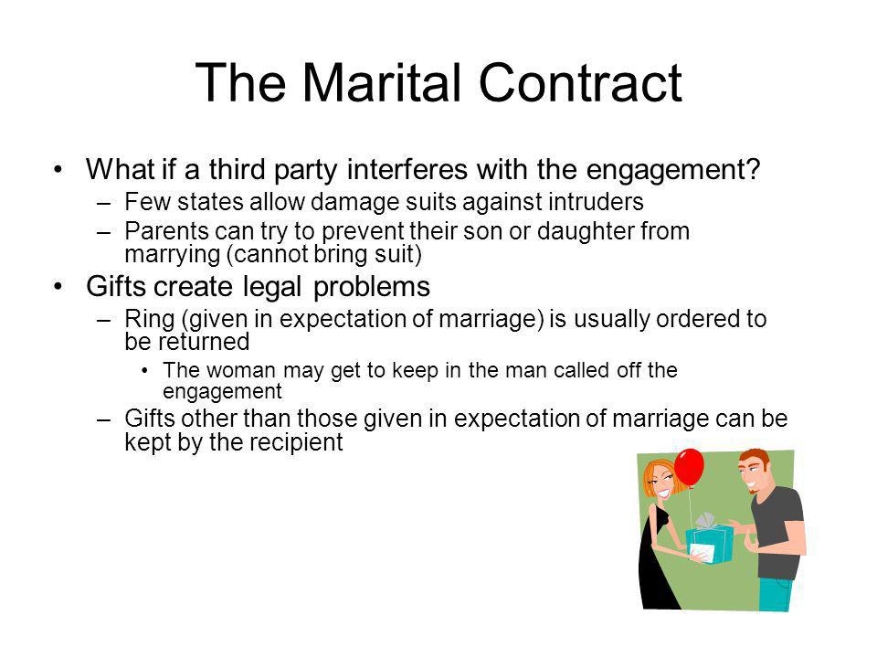 The Marital Contract What if a third party interferes with the engagement Few states allow damage suits against intruders.